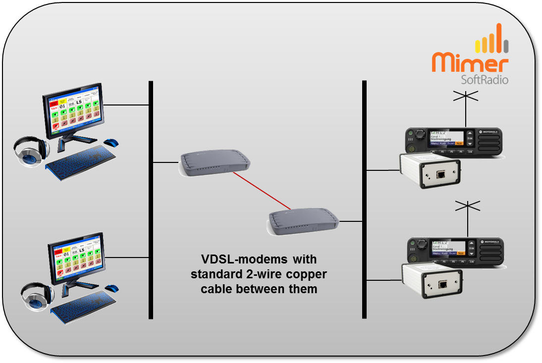 LAN extension through VDSL modems