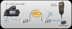 SoftLine connection with Icom Marine radio