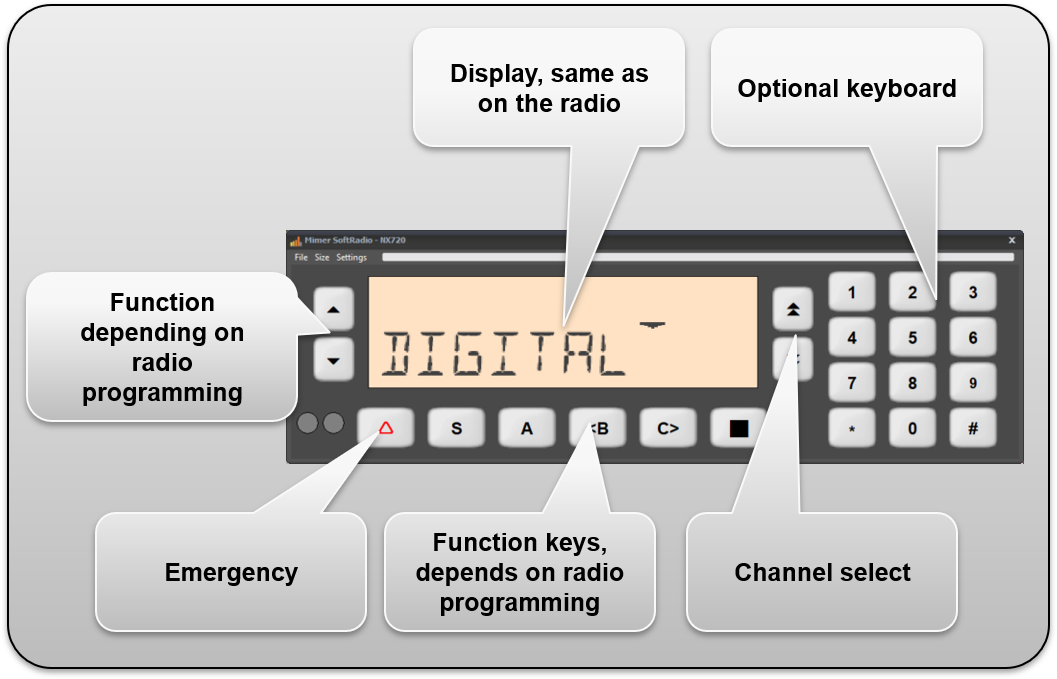 Functions on the Virtual Control Head