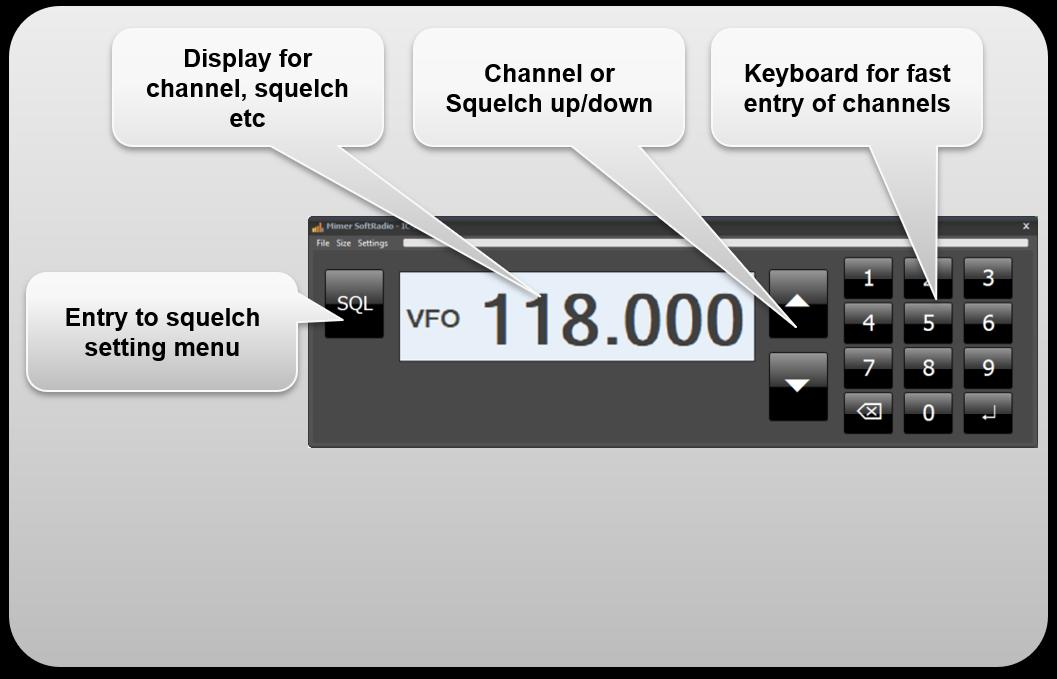 Virtual Control Head Functions