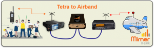 X-Link connection with Tetra and Airband