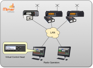 Two operators working with two radios without channel change and one radio with more functions