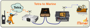 X-Link connection with Tetra and Marine radio
