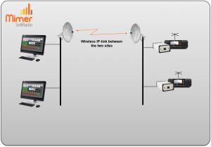 Using a micro wave link between radios and operators