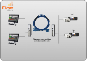 Using fibre to connect operator site with radio site