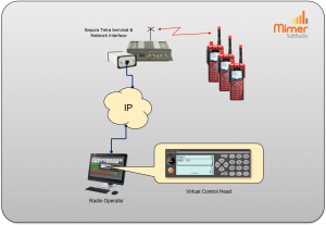 Single operator remote controlling one Tetra radio with full Virtual Control Head