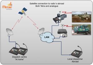 Operators both local and connected over satellite working with several radio types